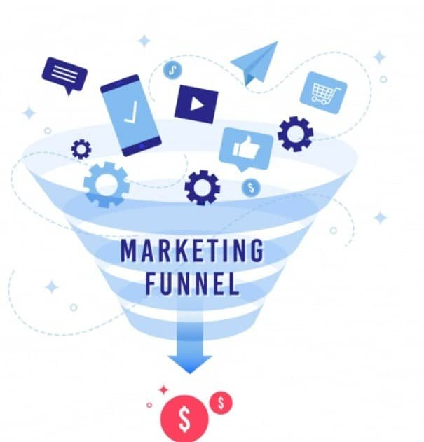 image that represent funnels